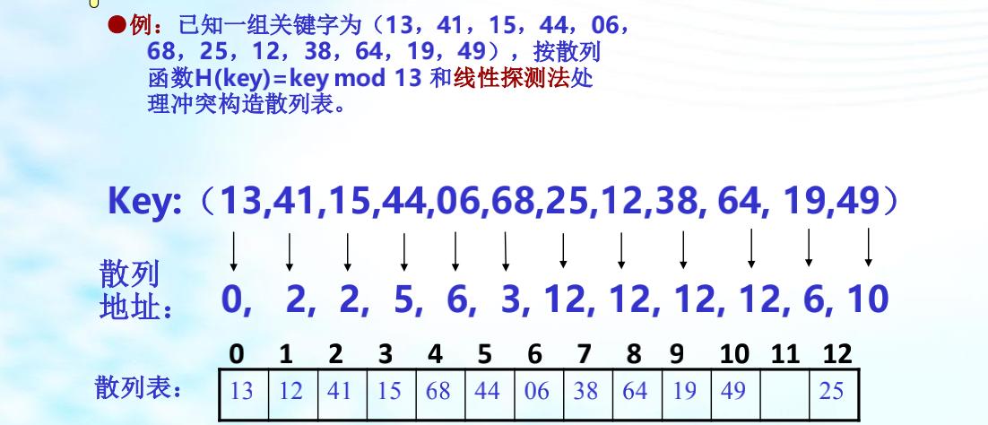 image-20210528170223972